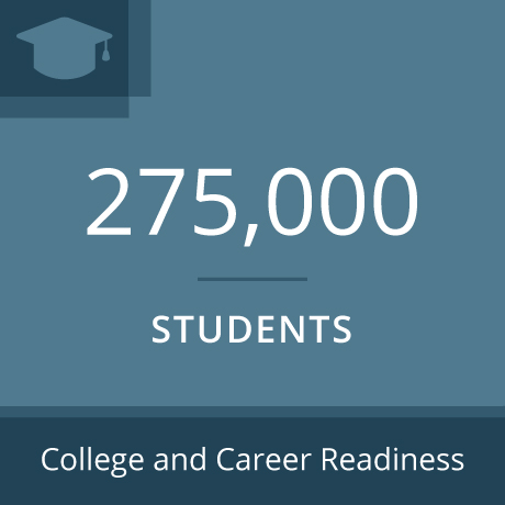 275,000 Students - College and Career Readiness