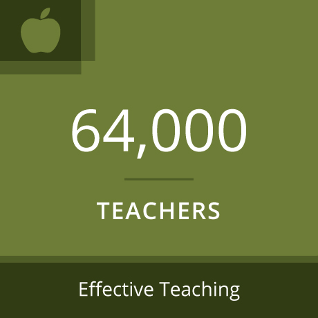 64,000 Students - Effective Teaching